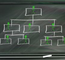 Conocer y gestionar activamente la estructura informal para transformar la organización