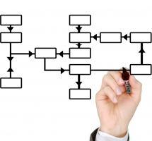 ¿Externalizar el e-procurement en mi empresa?