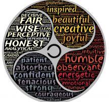Atributos y características personales