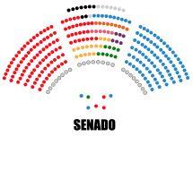 ¿Reformar el Senado?